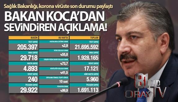 16 ARALIK 2020 KORONAVİRÜS TABLOSU AÇIKLANDI!