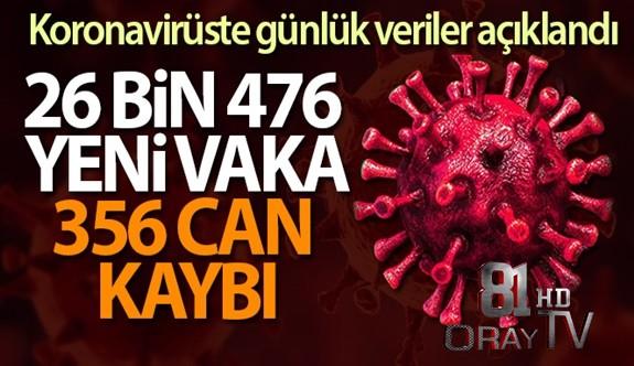 TÜRKİYE'DE SON 24 SAATTE 26.476 KORONAVİRÜS VAKASI TESPİT EDİLDİ