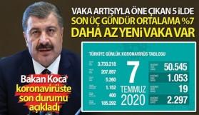 TÜRKİYE'DE SON DURUM